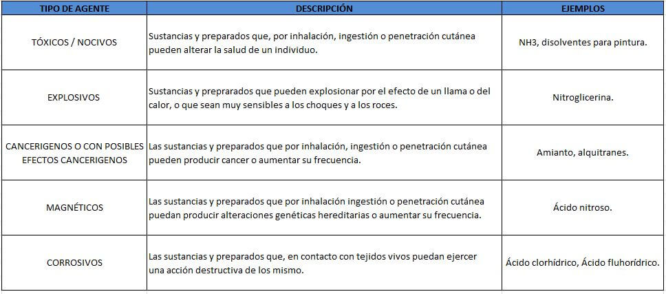 coordinacion-actividades-empresariales-hospitales