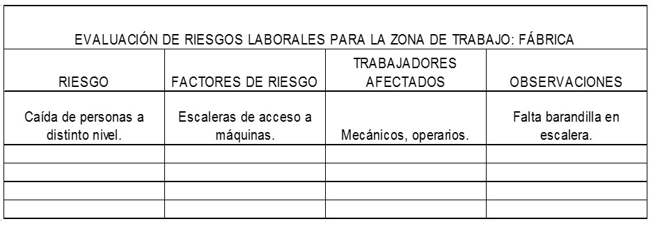 tabla1-evaluacion-riesgos-laborales
