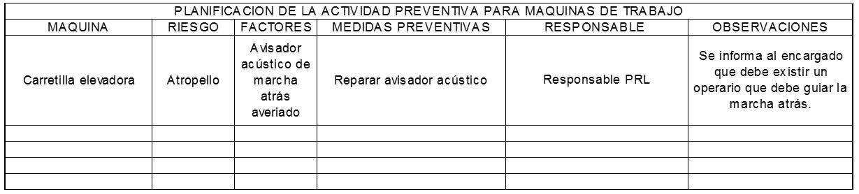 planificacion actividad preventiva industria