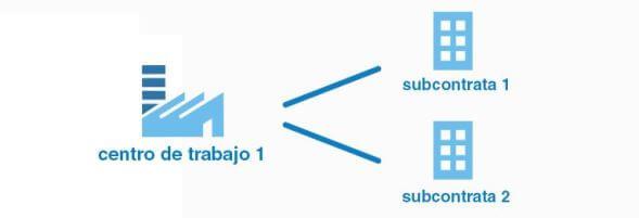 Metacontratas-primer-paso-11