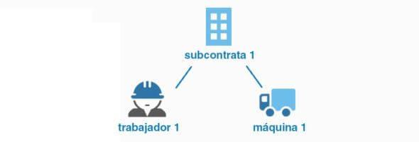 Metacontratas-primer-paso-21