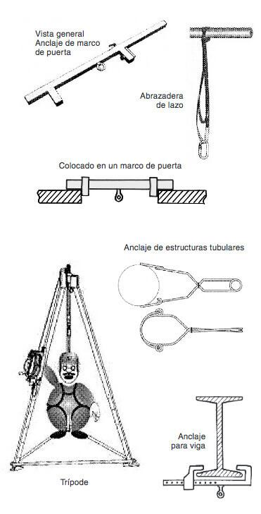 anclajes-transportables