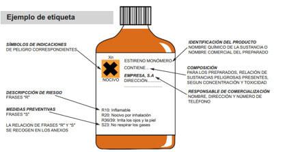 ejemplo_etiquetado_adr