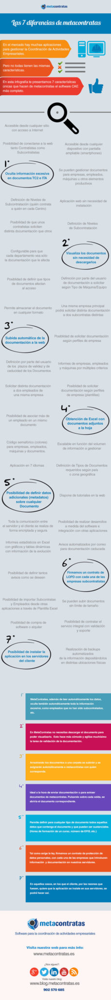 infografias-7-diferencias-version4