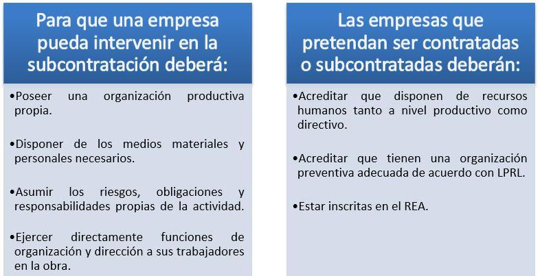 puntos sobre la Ley Reguladora de subcontratación en el sector de la construcción